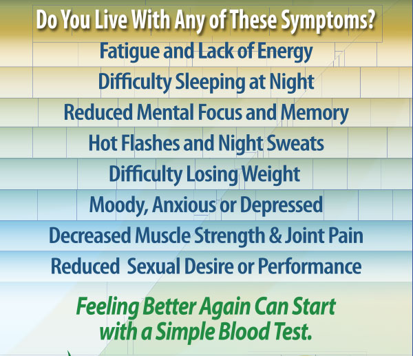 Do you live with any of these symptoms?